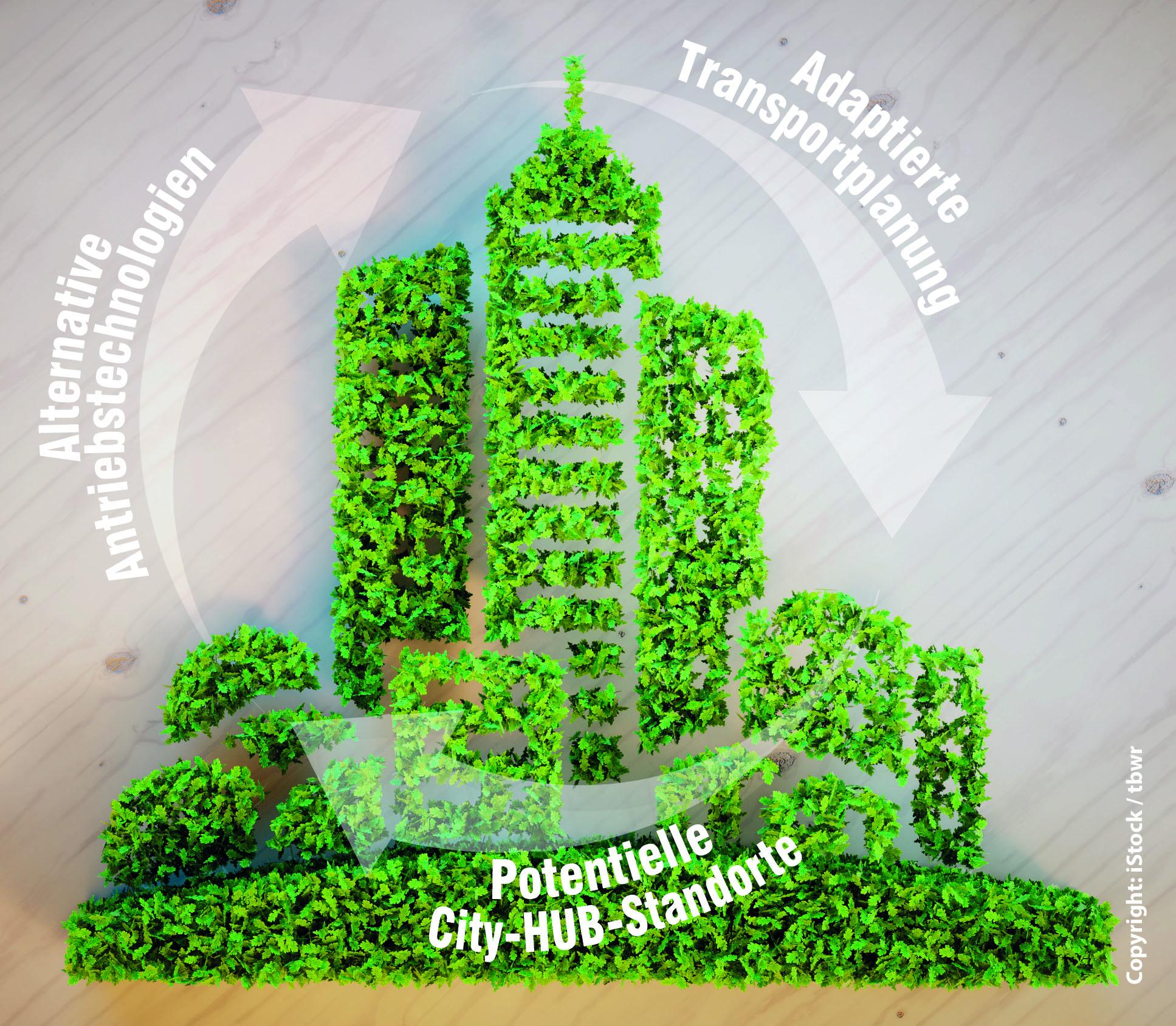 Green City Hubs